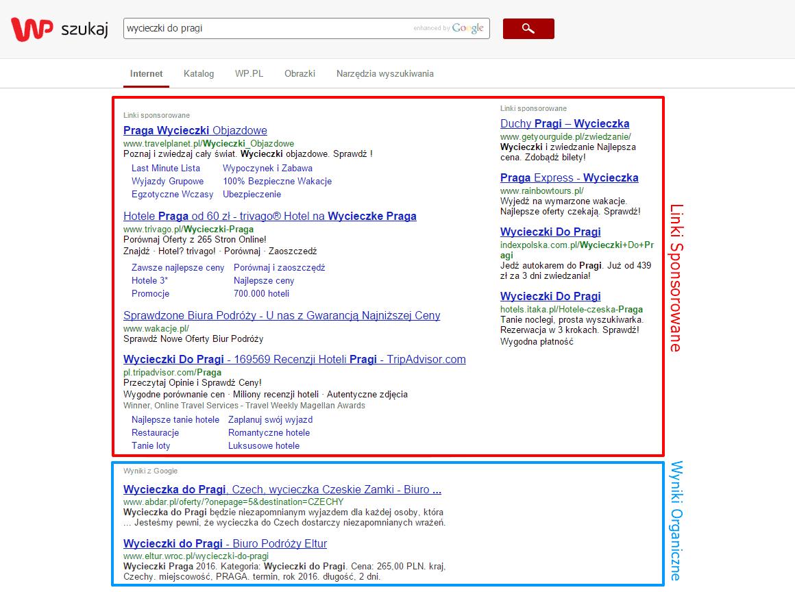 Linki Sponsorowane w wyszukiwarce Google