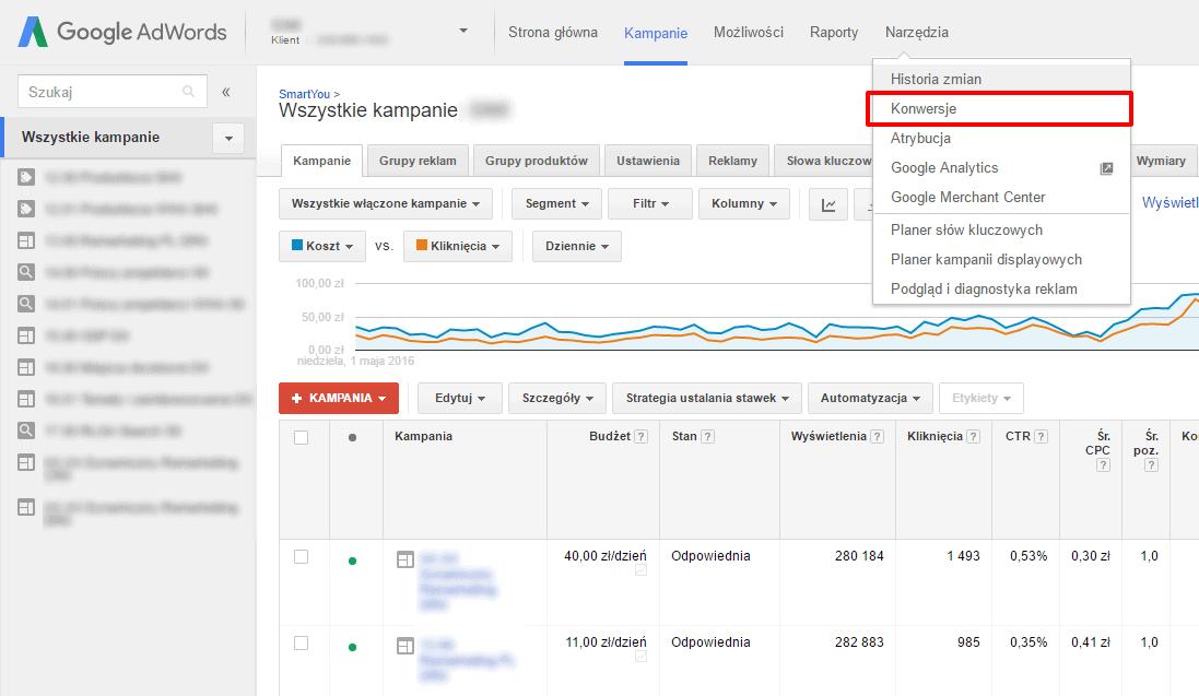 Zarządzanie kampanią – Google AdWords