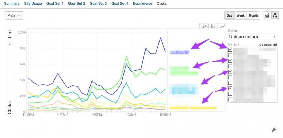 interaktywny wykres oznaczanie danych analytics