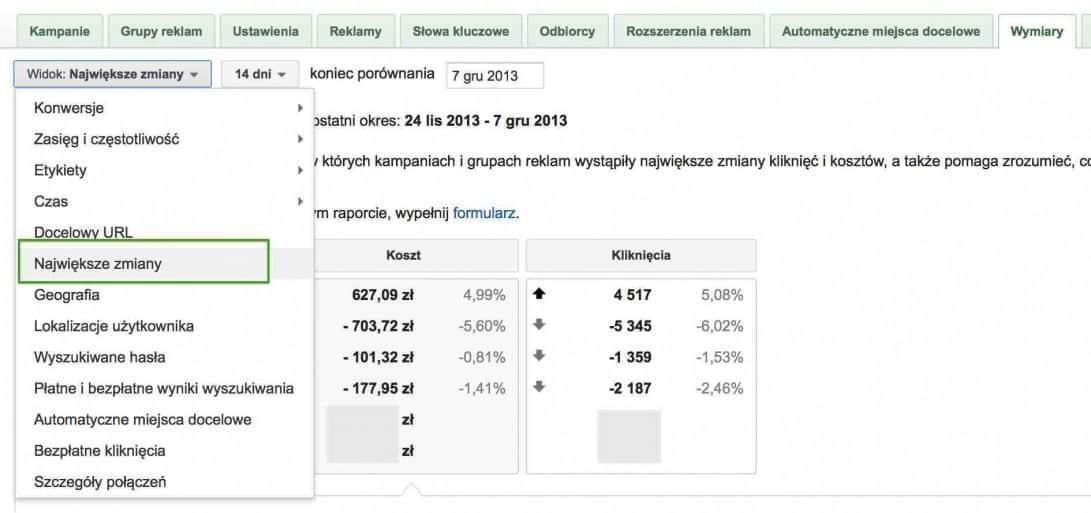 raport największe zmiany w google adwords