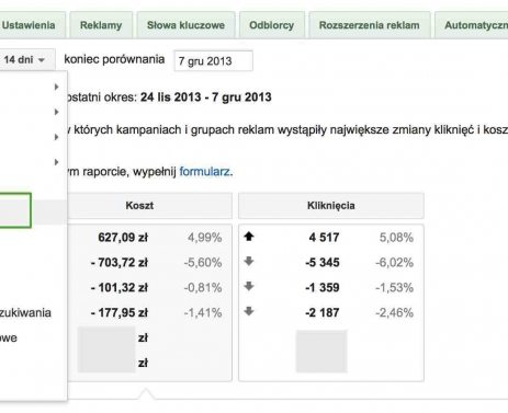 Śledzenie trendów w Google AdWords