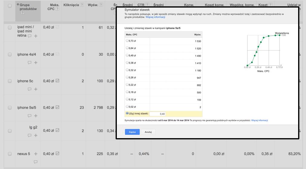 bid symulator google shopping