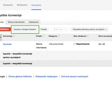 Nietypowe śledzenie konwersji w Google Adwords