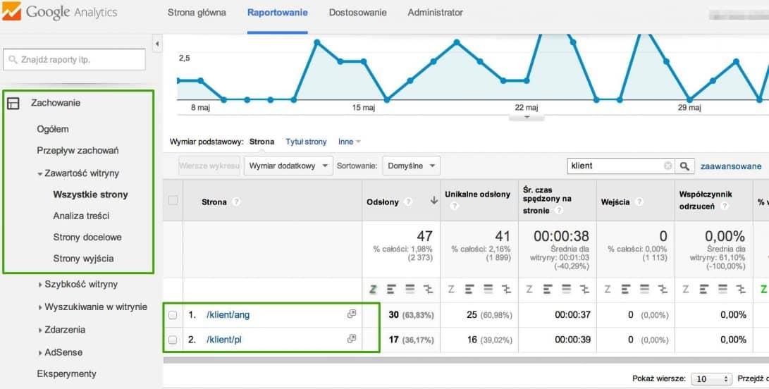 google analytics virtual pageviews example