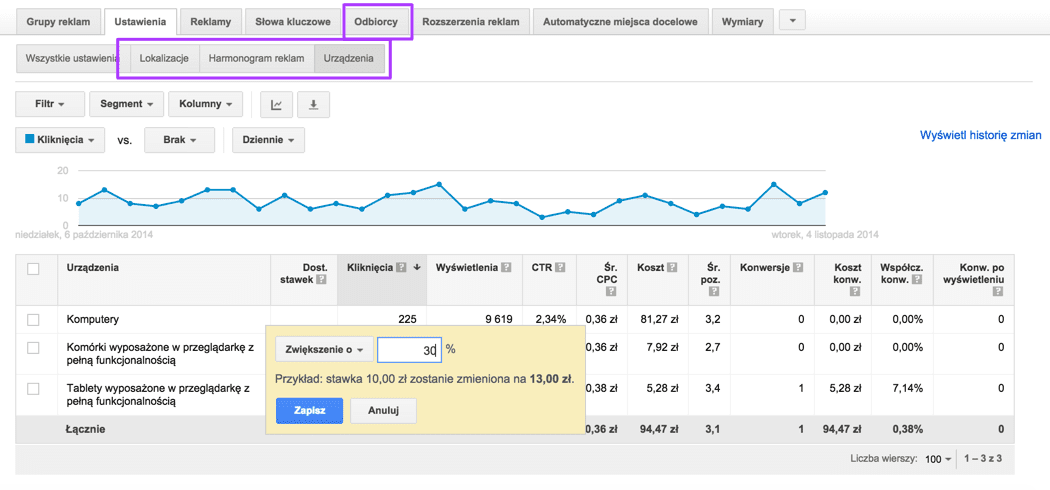 bid adjustments adwords