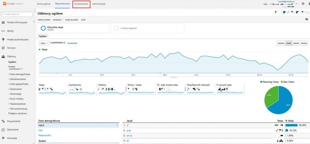 Google Analytics po zalogowaniu