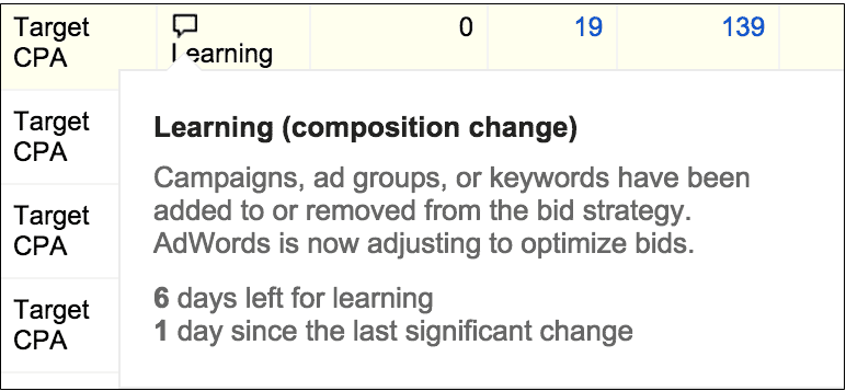 strategie ustalania stawek adwords
