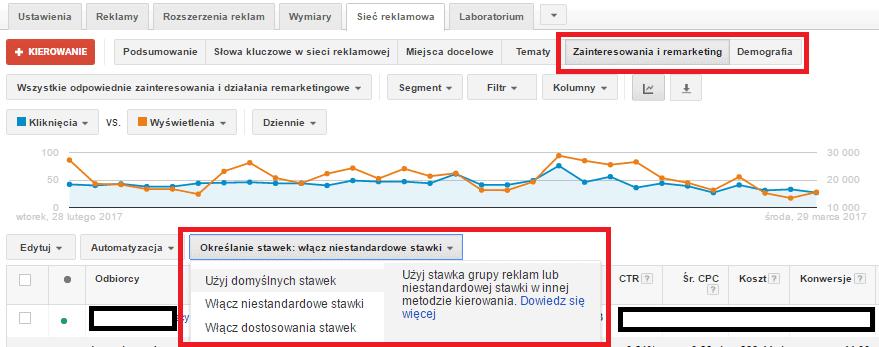 typy stawek w sieci reklamowej adwords