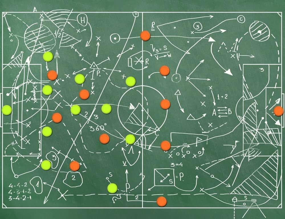 Ścieżki konwersji w piłce nożnej
