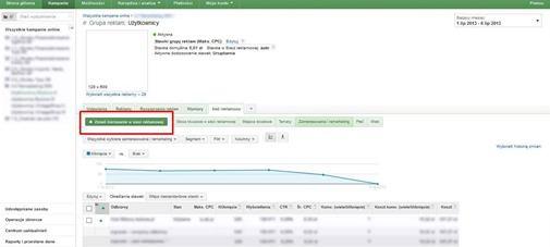 Zmiana Kierowania w Google AdWords
