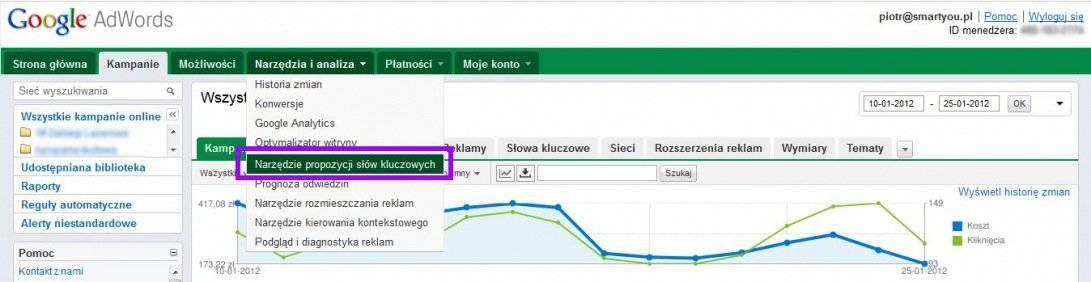 Keyword tool w Google Adwords