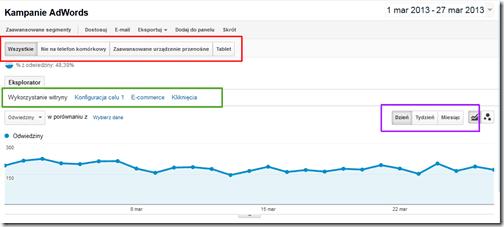 raport kampanie adwords analytics 1 na 2