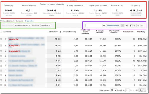 raport kampanie adwords analytics 2 na 2