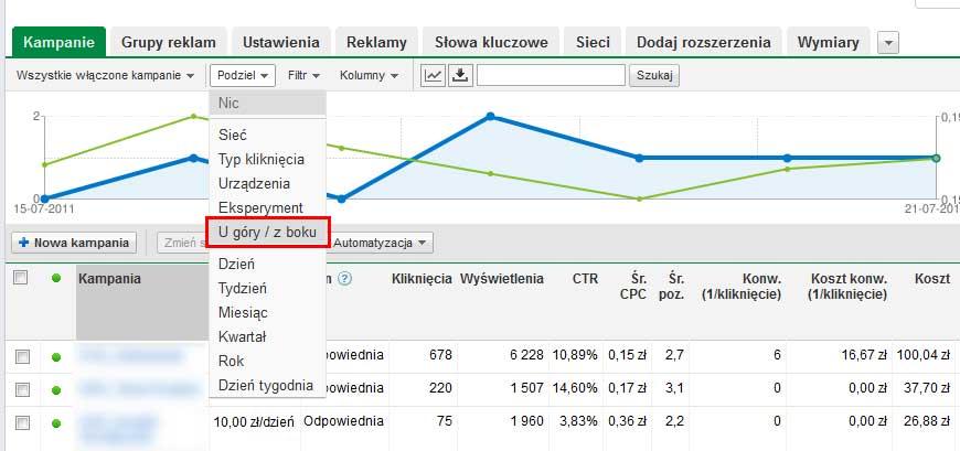 raport w adwords u góry/z boku